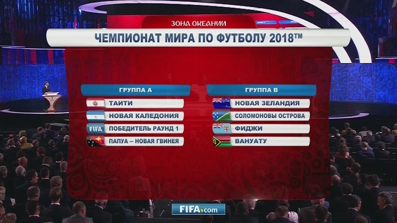 Отборочные игры сша на чемпионат мира по футболу 2018